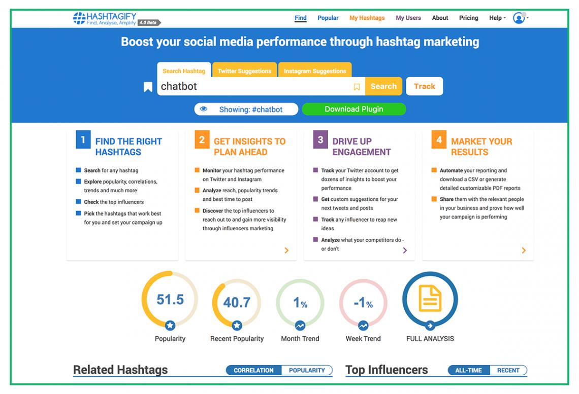 Grafika z narzędziem Keyhole do wyszukiwania popularnych hashtagów na Instagramie i Twitterze.