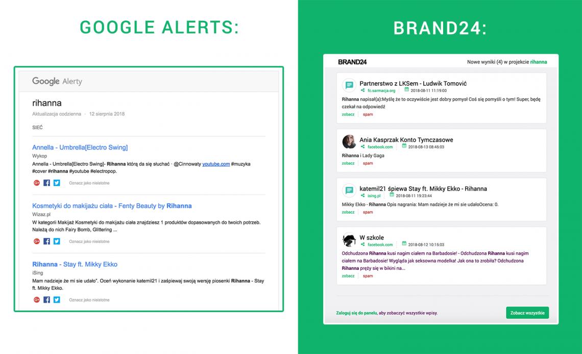 Google Alerts vs. Brand24 - porównanie powiadomień od Google Alerts i Brand24.