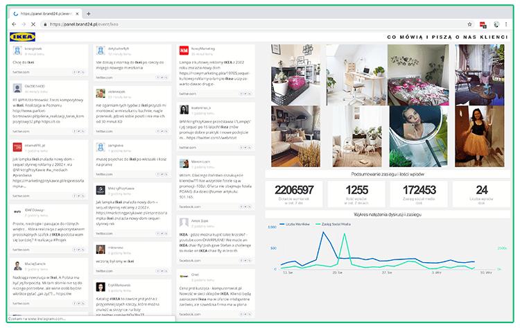 Grafika przedstawiająca social stream na podstawie wzmianek z narzędzia do monitoringu internetu.