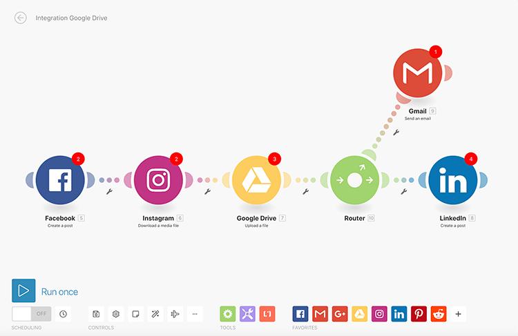 Narzędzia social media - Integromat jako przykład narzędzia