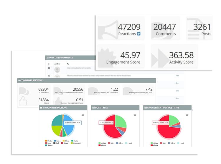 Narzędzia do analizy social media - jak działą Grytics?