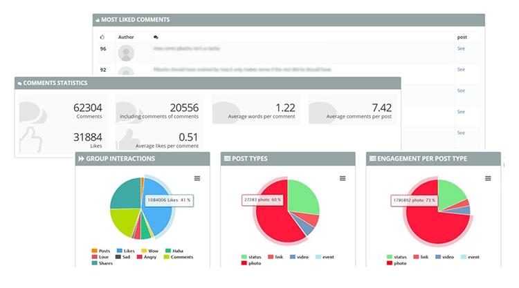 Kiedy warto użyć Grytics jako narzędzia do analizy social media?