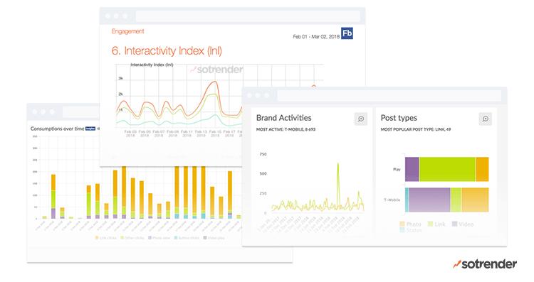 Kiedy warto użyć Sotrendera jako narzędzia do analizy social media?