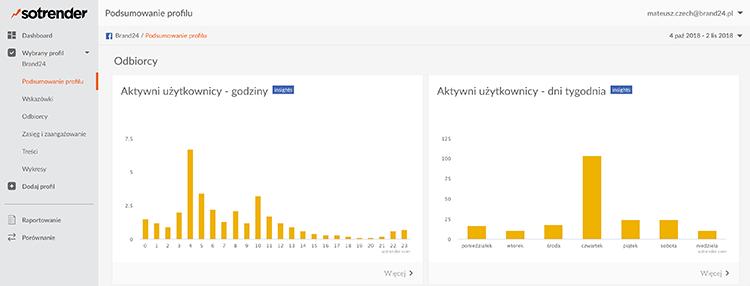 Narzędzia do analizy social media na  przykładzie Sotrender