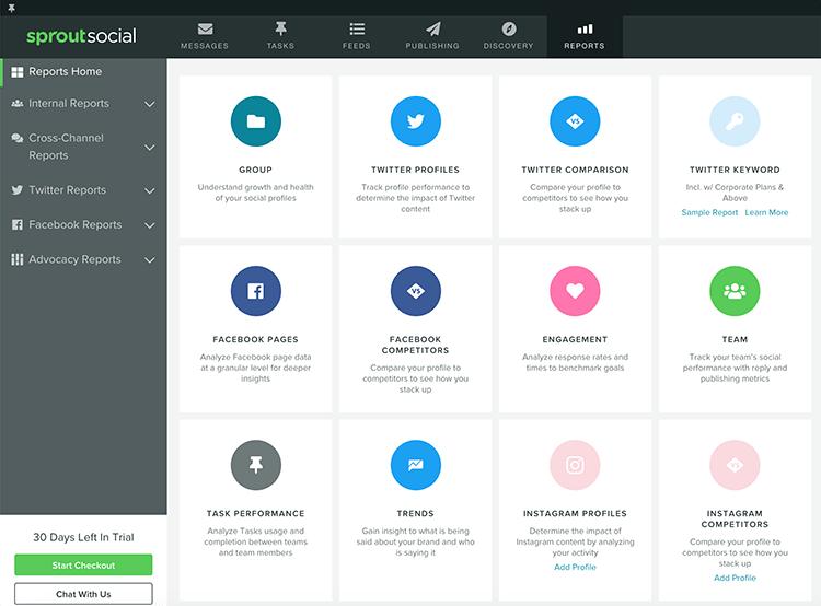 Narzędzia do analizy social media - Sprout Social