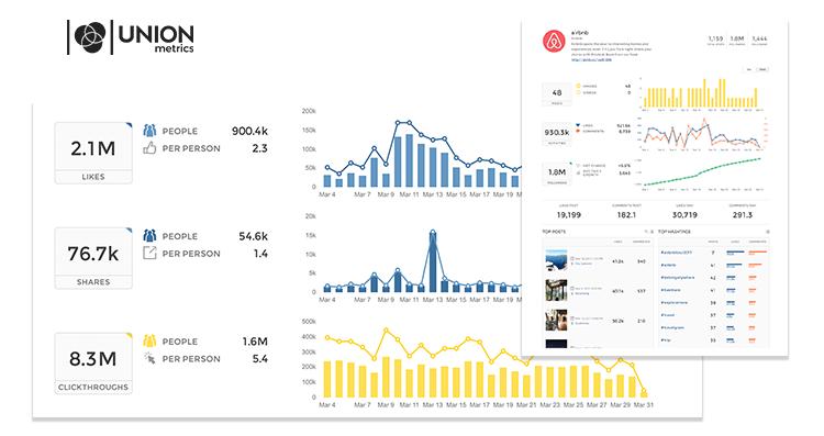 Union Metrics - narzędzie do analizy social media