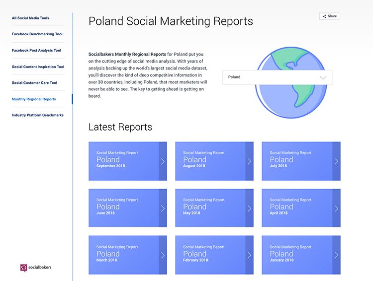 Kiedy korzystać z Socialbakers - narzędzia do analizy social media?
